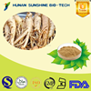 2015 Hot product enhancing sexual function Ashwagandha extract powder 1%-5% Withanolides