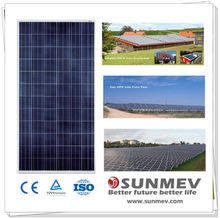 Best price 300w solar panel made in China,solar panel photovoltaic