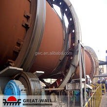 tunnel thrust roller rotary kiln used for sale