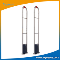 RF Security EAS System for Retail Shop Anti-theft Door Alarm
