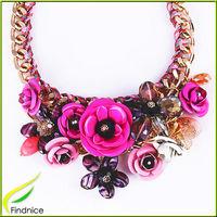 Handmade Jewelry Fashion Trends
