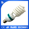 Hangzhou electronic product energy-saving light bulbs
