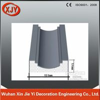 Cheapest new design foam concrete eps sandwich wall panel