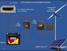 5 KW Wind Solar Hybrid System