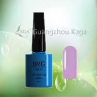 100% naturally protein gel polish