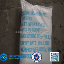 Sodium Bicarbonate Price