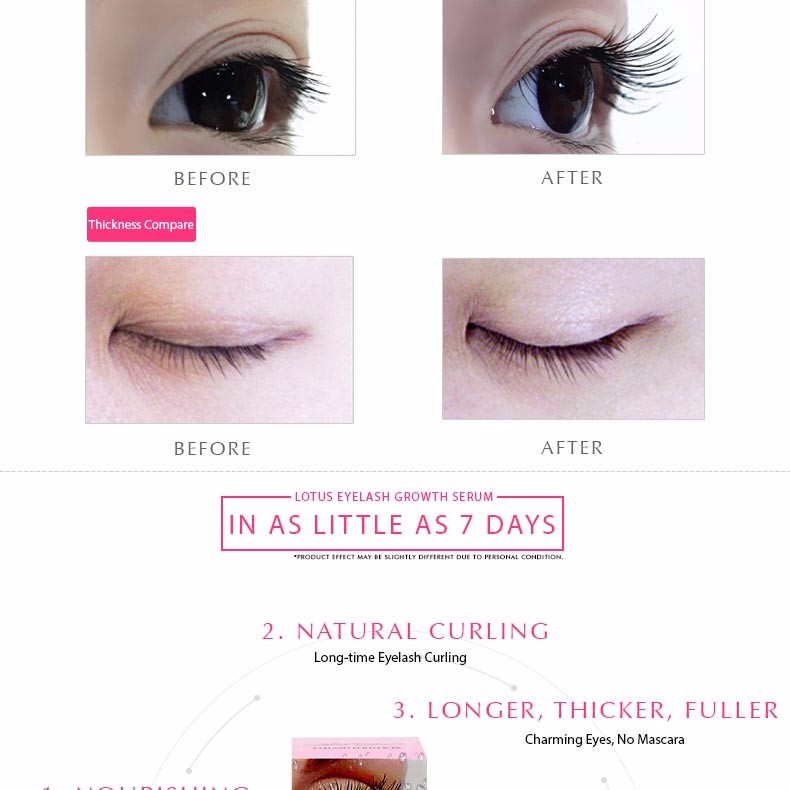 Best Eyelash Growth Serum Products 2017 For Longer Eyelashes In
