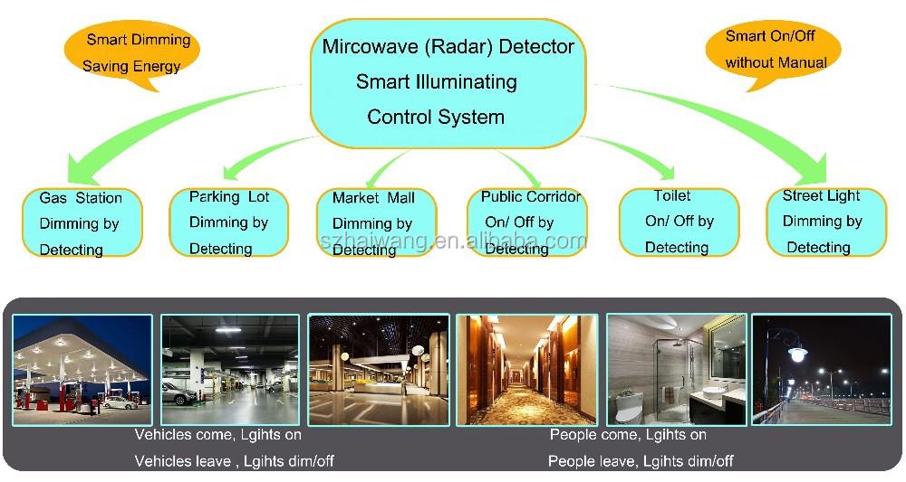 AC220V 50HZ microwave induction sensor switch remote sensing MC202.jpg