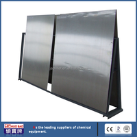 2015 Value of magnesium sheet metal