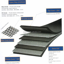 Best CC/cotton canvas rubber conveyor belt price from china supplier
