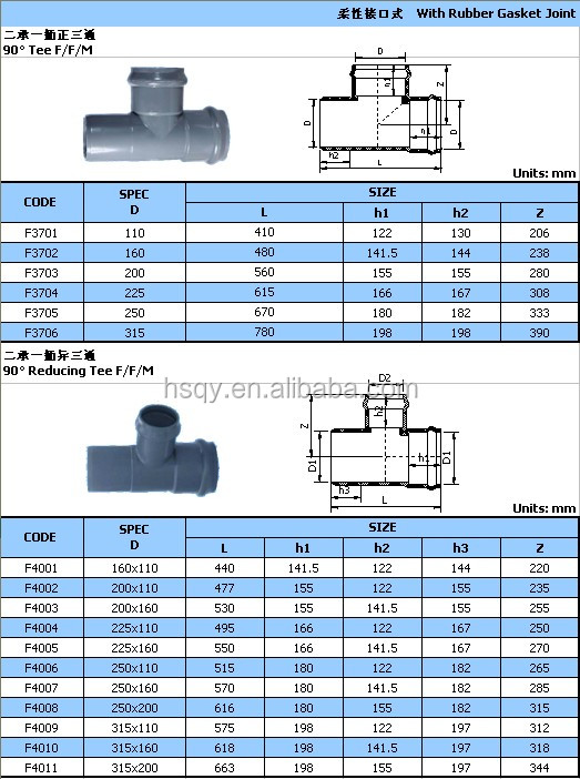 China pvc pipe and fitting tee manufacturer buy