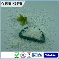 looking for agents to distribute our products impact modifier polyethylene price plasticizer