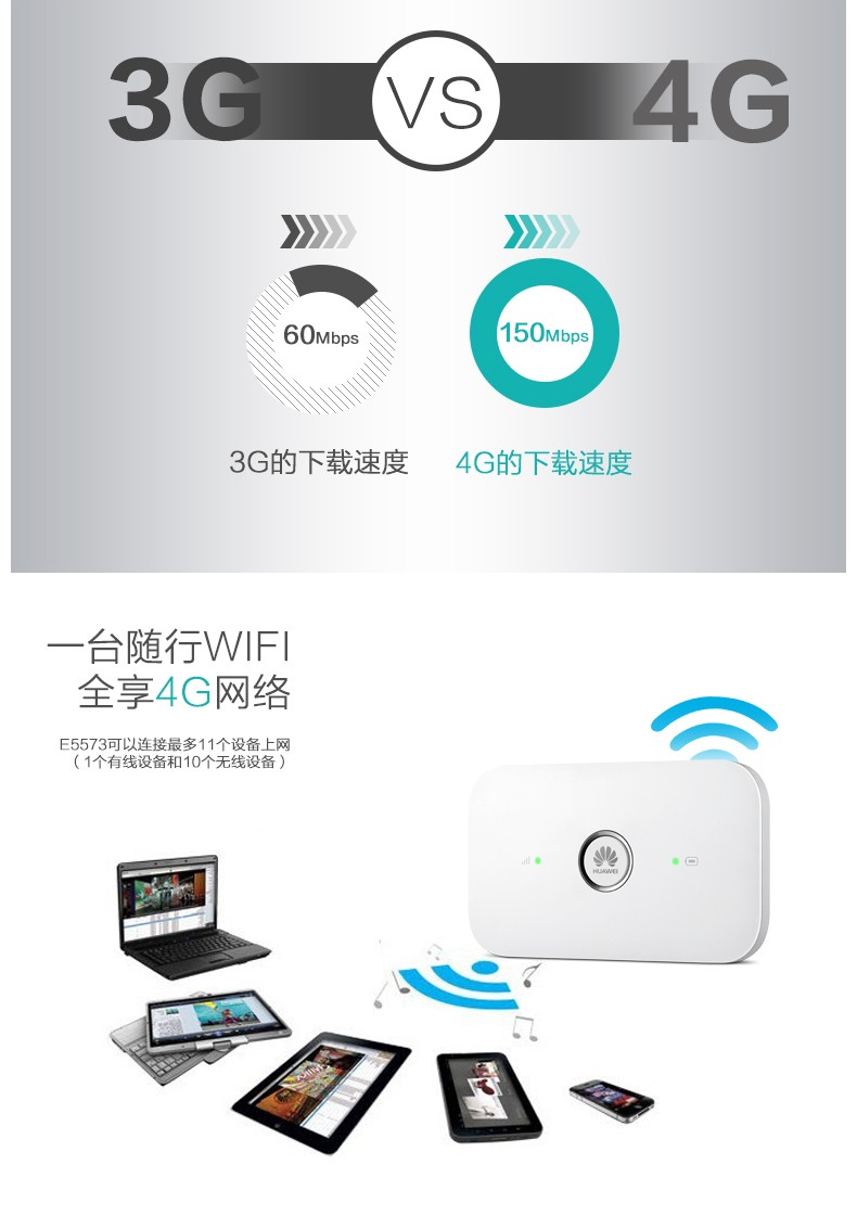 huawei e5573 150mbps 4g lte travel wifi router sim card. Black Bedroom Furniture Sets. Home Design Ideas