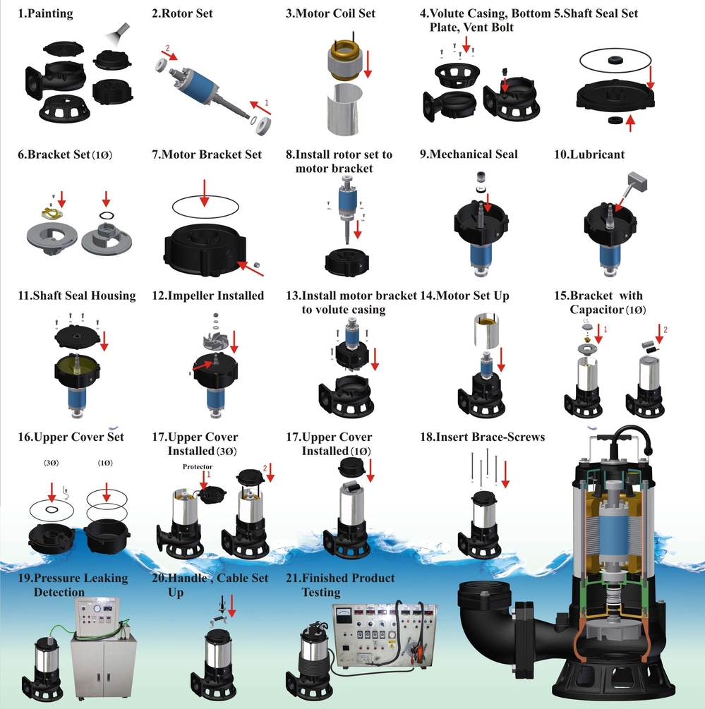 Water Pump Three Phase Induction Motor Ep Series Float Switch Wiring For 220 Volt Spare Parts Diagram