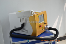 Special new coming ophthalmic yag laser