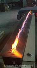 Rx-1400 carburante bio etanolo camino