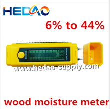 Auto power off conserves battery energy wood moisture psychrometer