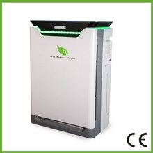 Negative ion air purifier for smoking room