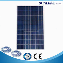 china directly price for 60w poly pv solar panel