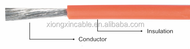 Wholesale Hot Selling Copper Conductor Electrical Wire Roll