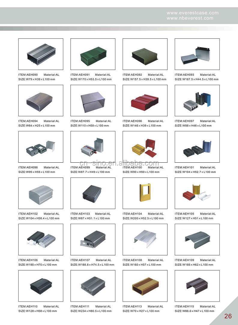 electrical panel box sizes