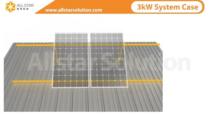 3kW System Case