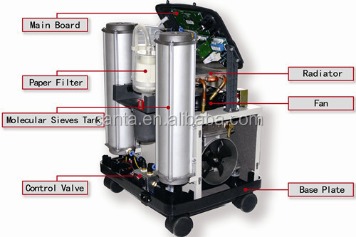 oxygen making machine for home
