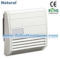 Low maintenance Filter Fan FF 018 Series 21m3/h to 102m3/h 125x125mm exhaust fan filter,fan filter,fan and filter