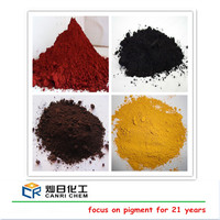 Iron Oxide Red 130 for Concrete Stains and Dyes/Coloured Mulch