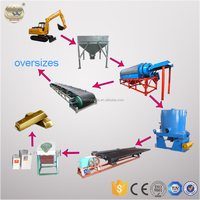 Supply Complete Alluvial Gold Processing Plant, Gold Processing Equipment, Gold Processing Machine