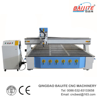 2015 CHINA router cnc with factory price high precision CE&ISO9001