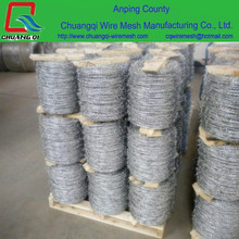 galvanized wire mesh in anping county