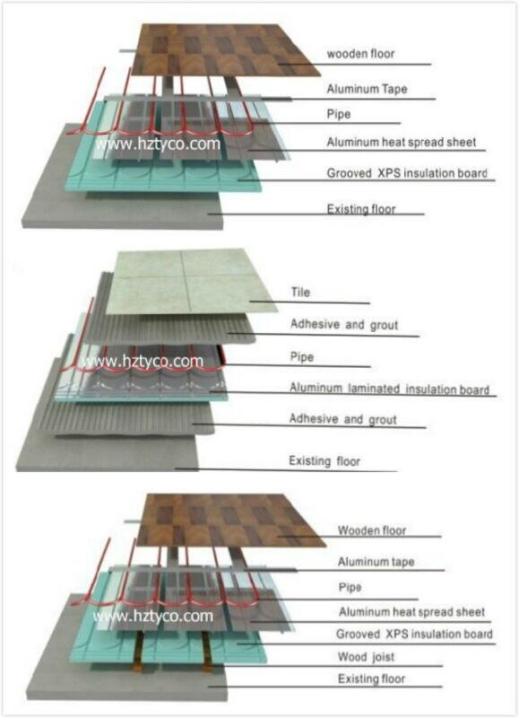 Underfloor Heating Insulation Polystyrene Foam Board Buy