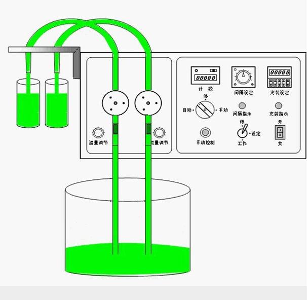 YD-I-I Electric 1ml-5000ml High Precision Liquid Filling Machine