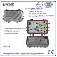 catv optical node/catv fiber optic receiver