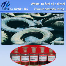 2014 hot sale of Waste Tyre Recycling Machines for used car tire disposal to fuel oil machine