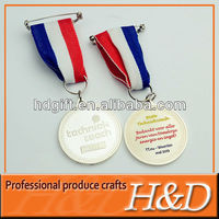 The biggest list of manufacturing company for different medals