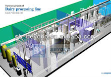 milk processing plant produce pasteurized milk yogurt milk drinks