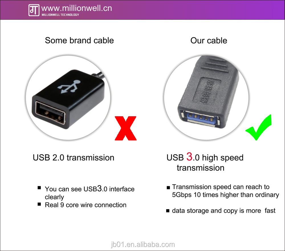 Micro Usb Otg Cable On Wiring Diagram Rj45