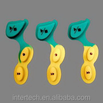 Silicone Mold Making Rubber Tooling