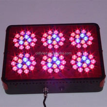 best OEM LED Grow Light manufacturer, cidly LED GROW LIGHT PANEL BOX 90X3W custom spectrum