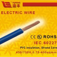 LSOH LSZH Insulated Cheaper Price Heat Resistant Electric Wire