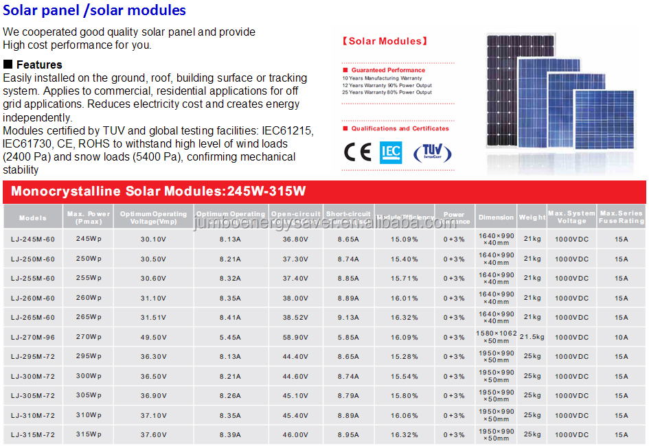 how to choose solar panels 2