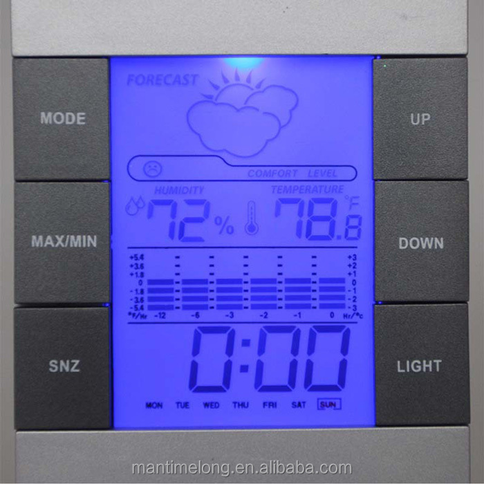 how to use digital thermometer in hindi