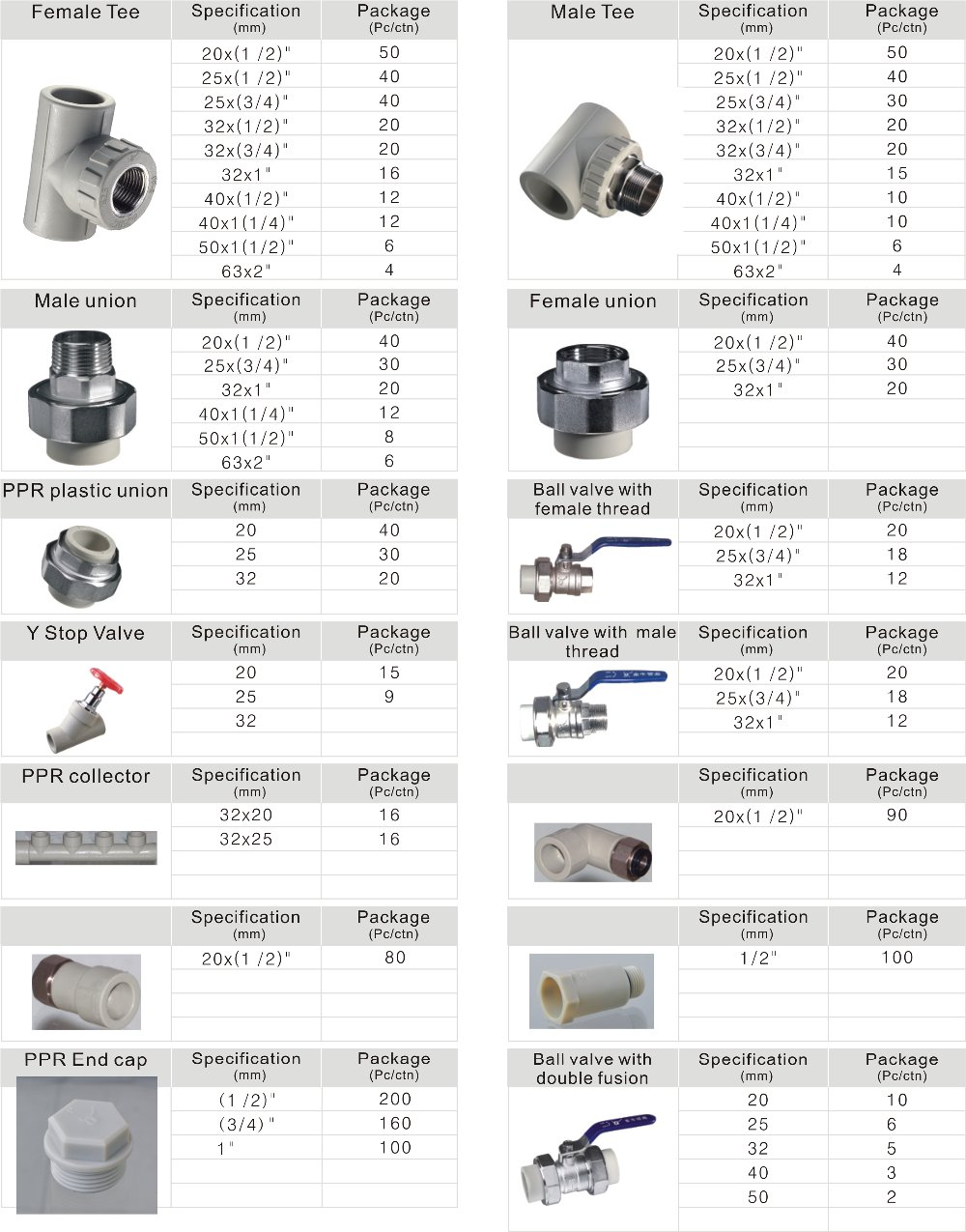 Green ppr pipe fittings reducer high quality comply with