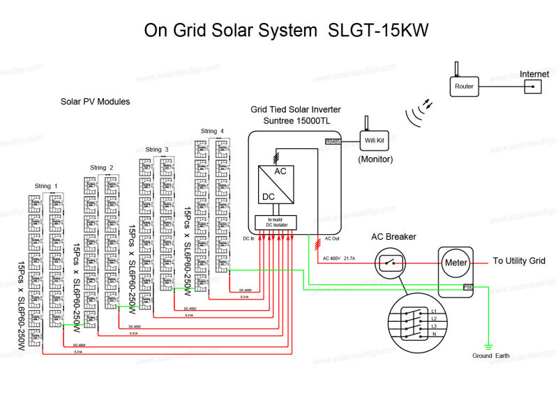 New Design 15kw Solar Pv System On Grid Include 3 Phase