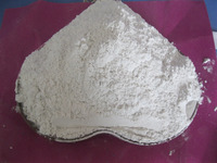 2015 Hot Selling Best Specific Heat Ground Calcium Carbonate Price