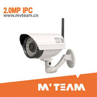 Plug And Play Wifi IP camera