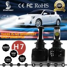 Car LED Headlight Bulbs H4 H7 H8 H9 H10 H11 H13 HB3 HB4 9005 9006 LED Headlight Super Bright