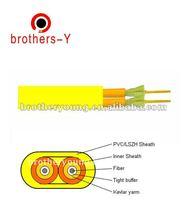 Duplex Zipcord Indoor Fiber Optical Cable: GJFJV